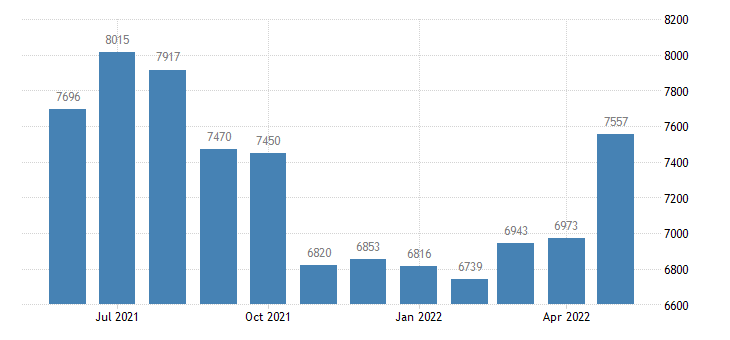 united states civilian labor force in teton county id thous of persons m nsa fed data