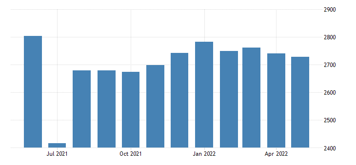 united states civilian labor force in thayer county ne thous of persons m nsa fed data