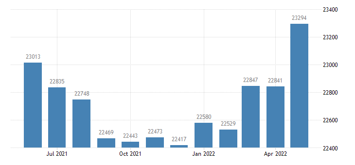 united states civilian labor force in tuscola county mi thous of persons m nsa fed data