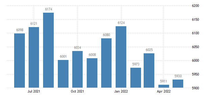 united states civilian labor force in union county ky thous of persons m nsa fed data