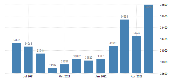 united states civilian labor force in van buren county mi thous of persons m nsa fed data