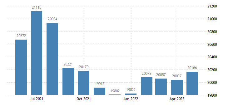 united states civilian labor force in waldo county me thous of persons m nsa fed data