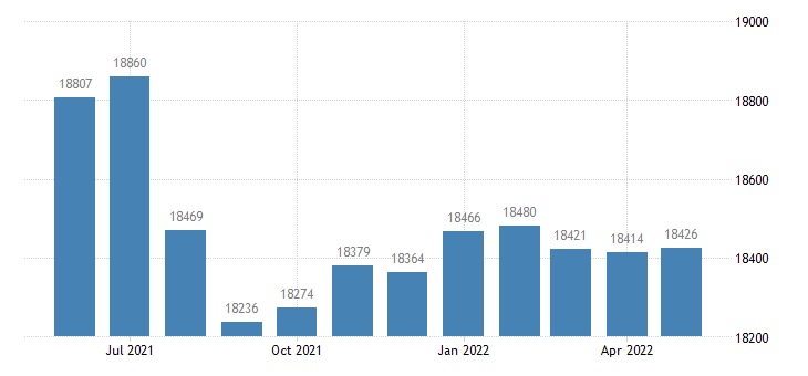 united states civilian labor force in webster county ia thous of persons m nsa fed data