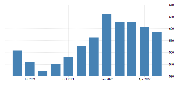 united states civilian labor force in wheeler county ne thous of persons m nsa fed data