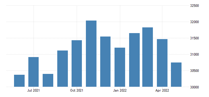 united states civilian labor force in williamson county il thous of persons m nsa fed data