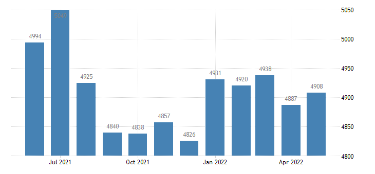 united states civilian labor force in winnebago county ia thous of persons m nsa fed data