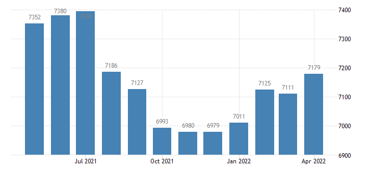 united states civilian labor force in winston county ms thous of persons m nsa fed data