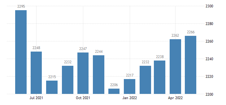 united states civilian labor force in wolfe county ky thous of persons m nsa fed data