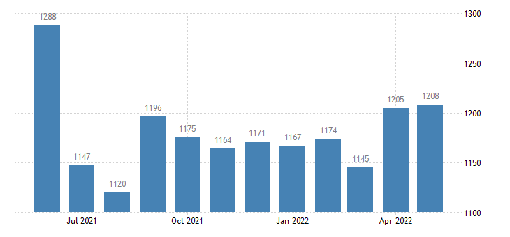united states civilian labor force in worth county mo thous of persons m nsa fed data