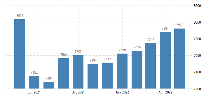 united states civilian labor force in wright county mo thous of persons m nsa fed data