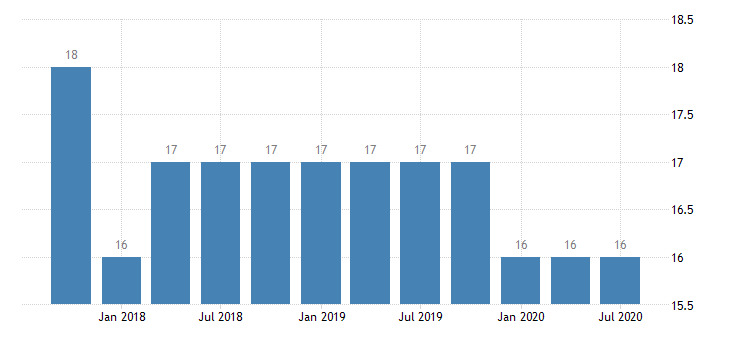 united states commercial banks in indiana 8th district portion number q na fed data