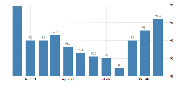 united states construction employment in alabama thous of persons m nsa fed data