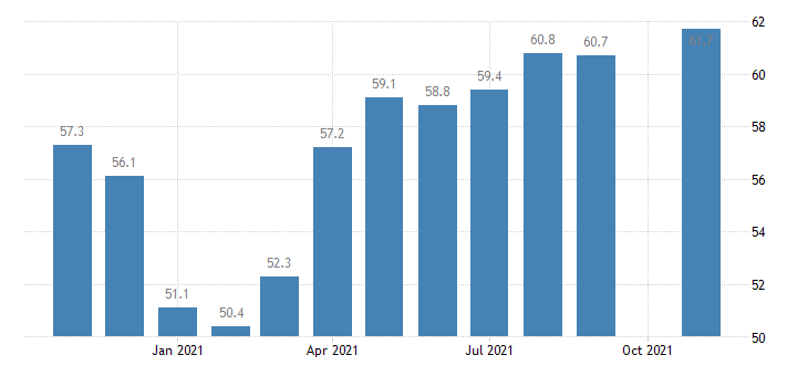 united states construction employment in connecticut thous of persons m nsa fed data