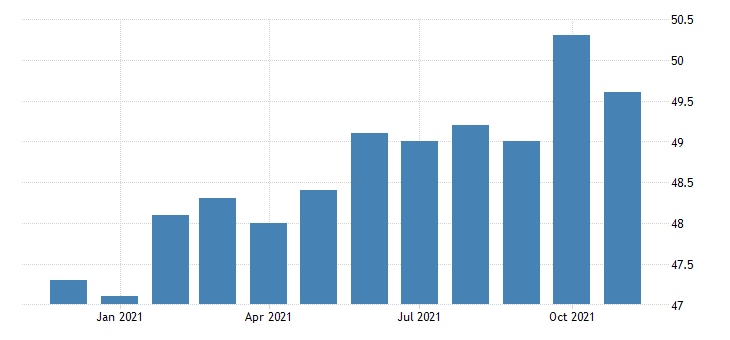 united states construction employment in new mexico thous of persons m nsa fed data