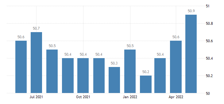 united states educational and health services employment in alaska thous of persons m sa fed data