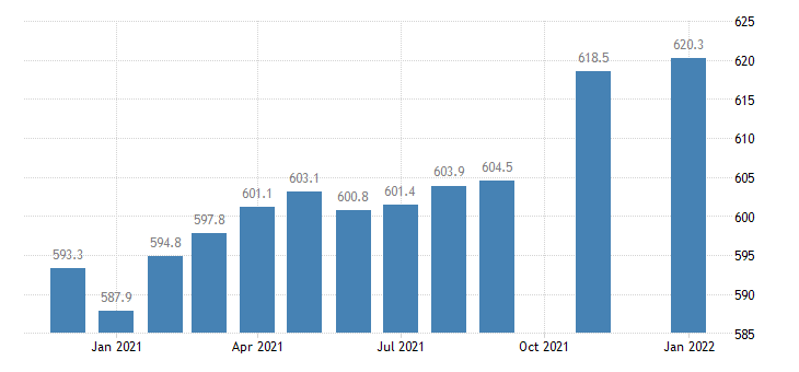 united states educational and health services employment in georgia thous of persons m nsa fed data