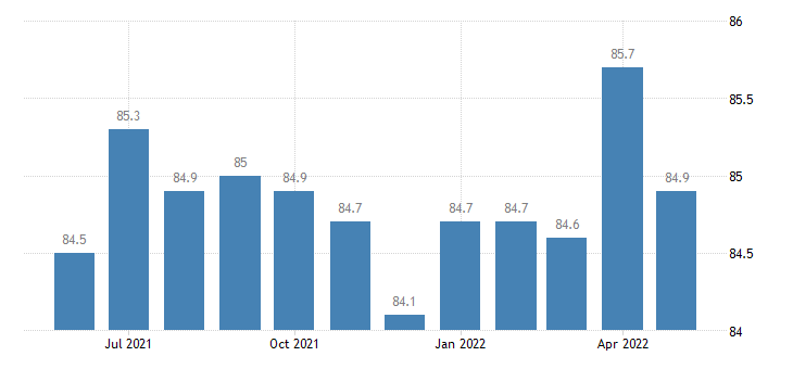 united states educational and health services employment in hawaii thous of persons m sa fed data