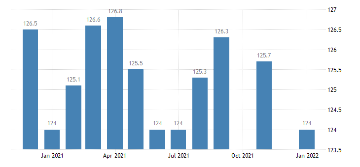 united states educational and health services employment in maine thous of persons m nsa fed data
