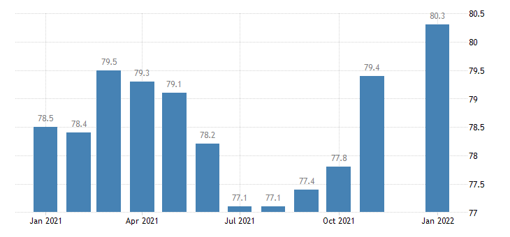 united states educational and health services employment in montana thous of persons m nsa fed data