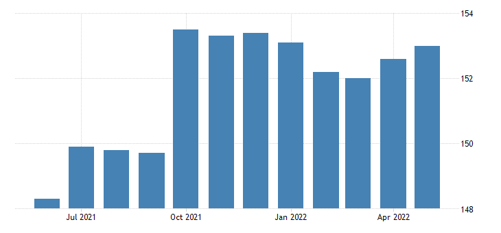 united states educational and health services employment in nevada thous of persons m sa fed data