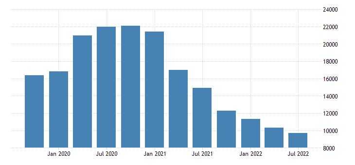 united states employed involuntary part time for new hampshire fed data