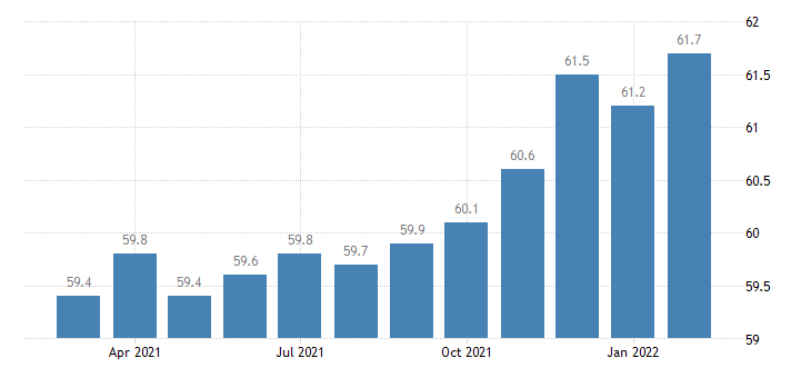 united states employees on nonfarm payrolls in albany ga msa thous of persons m nsa fed data