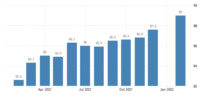 united states employees on nonfarm payrolls in bend or msa thous of persons m nsa fed data