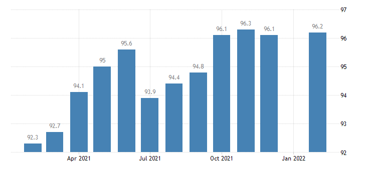 united states employees on nonfarm payrolls in binghamton ny msa thous of persons m nsa fed data