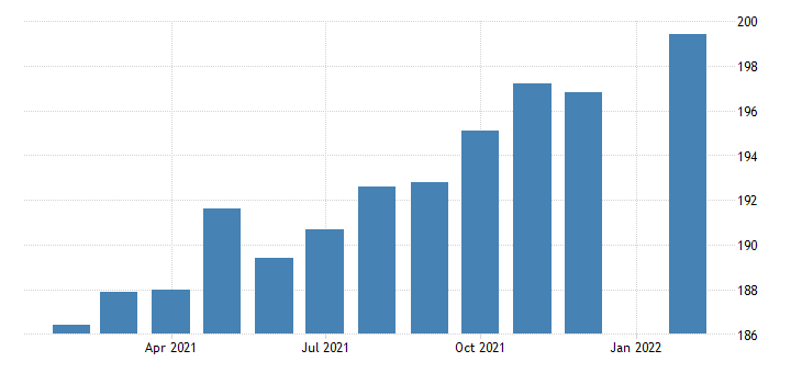 united states employees on nonfarm payrolls in boulder co msa thous of persons m nsa fed data