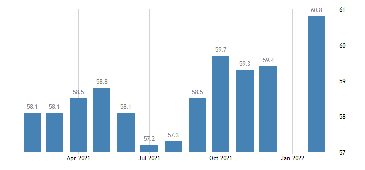 united states employees on nonfarm payrolls in ithaca ny msa thous of persons m nsa fed data