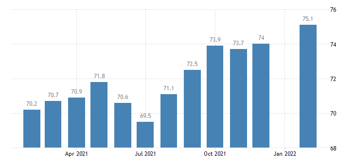 united states employees on nonfarm payrolls in las cruces nm msa thous of persons m nsa fed data