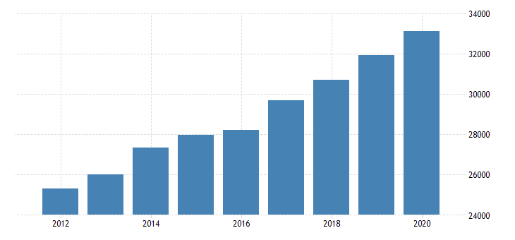 united states estimate of median household income for hancock county tn fed data