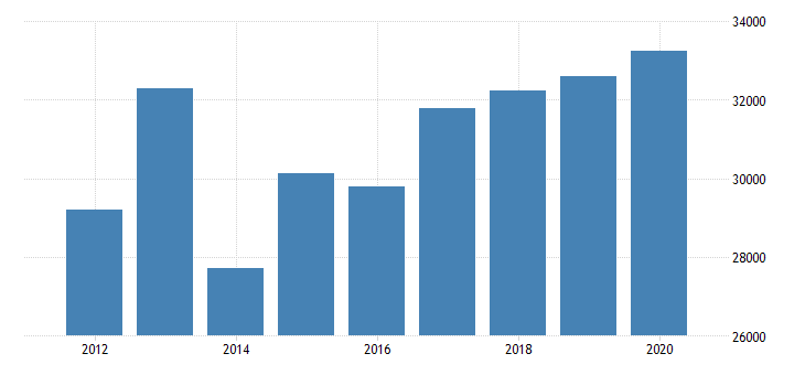 united states estimate of median household income for knott county ky fed data