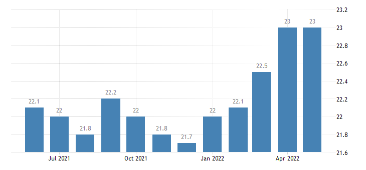 united states export end use computers index 2000 100 m nsa fed data