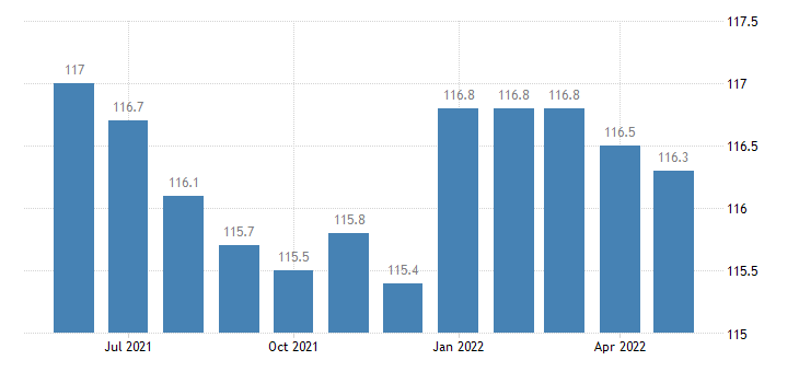 united states export end use laboratory testing and control instruments index 2000 100 m nsa fed data