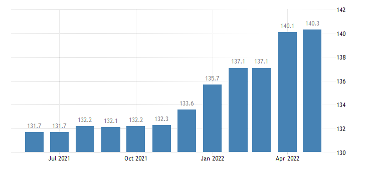 united states export end use metal working machine tools and rolling mill machines index 2000 100 m nsa fed data