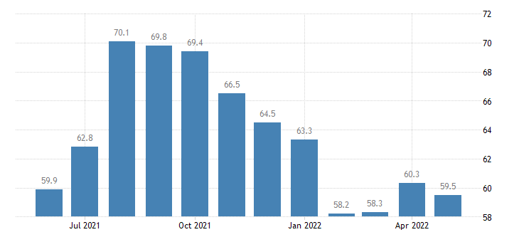 united states export end use nuts and preparations index dec 2007 100 m nsa fed data