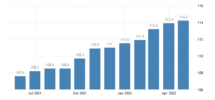 united states export end use other products notions and writing articles index 2000 100 m nsa fed data