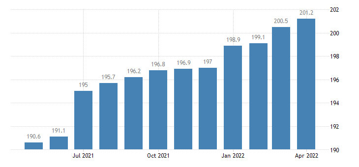 united states export end use parts for civilian aircraft index 2000 100 m nsa fed data