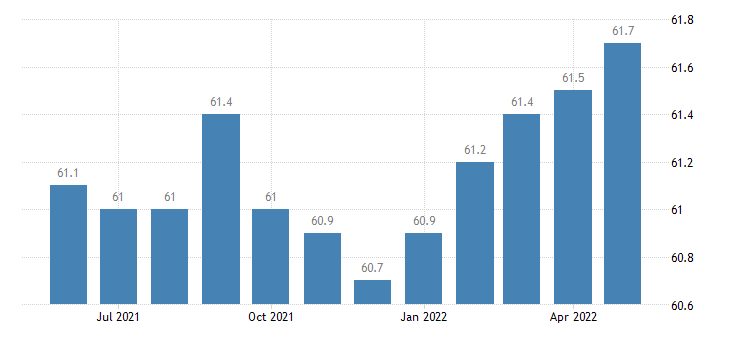 united states export end use semiconductors index 2000 100 m nsa fed data