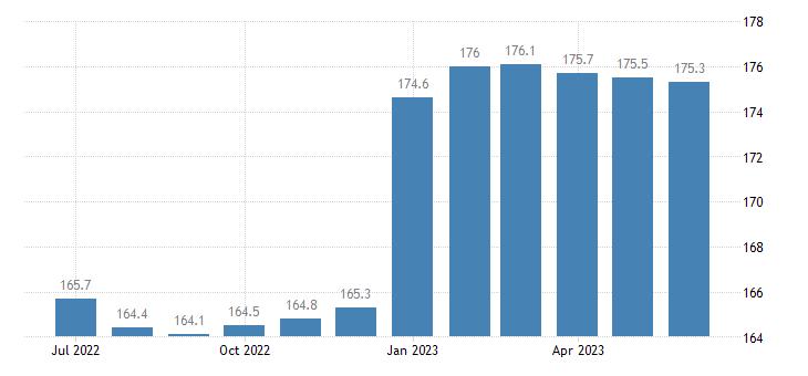 united states export harmonized system composite diagnostic or laboratory reagents index dec 2001 100 m nsa fed data
