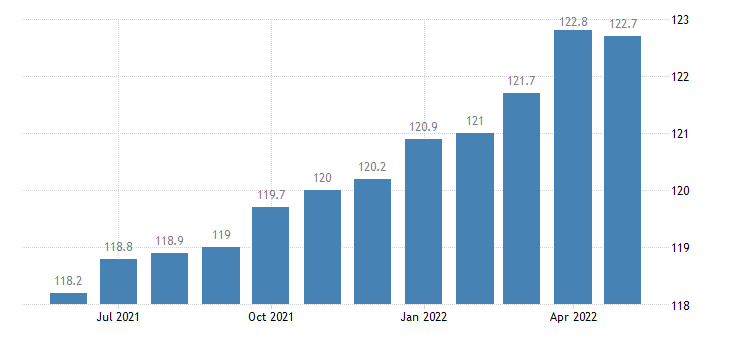 united states export harmonized system motor vehicles and their parts index 2000 100 m nsa fed data