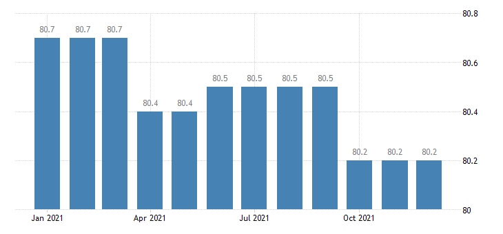 united states export naics audio and video equipment manufacturing index 2005 100 m nsa fed data
