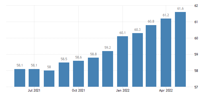 united states export naics computer and peripheral equipment manufacturing index 2005 100 m nsa fed data