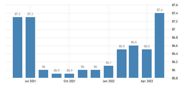 united states export naics motor vehicle electrical and electronic equipment manufacturing index dec 2008 100 m nsa fed data