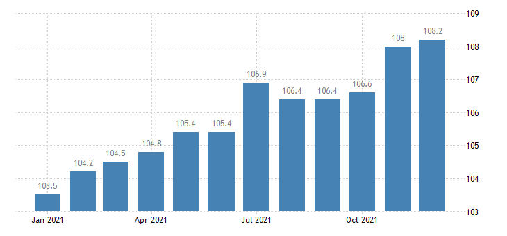 united states export naics motor vehicle transmission and power train parts manufacturing index 2005 100 m nsa fed data