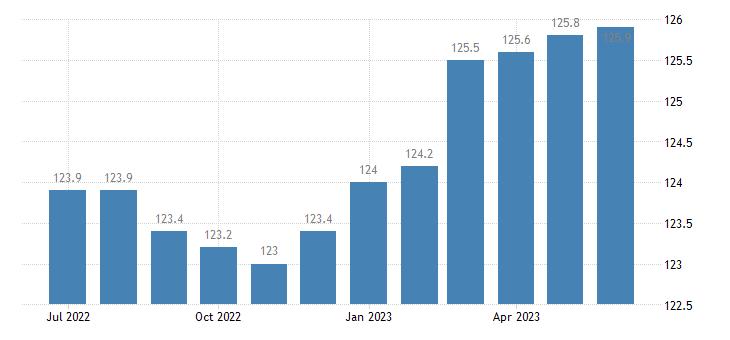 united states export naics navigational measuring electromedical and control instruments index 2005 100 m nsa fed data
