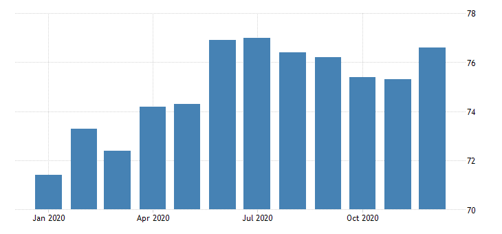 united states export naics pulp mills index 2005 100 m nsa fed data