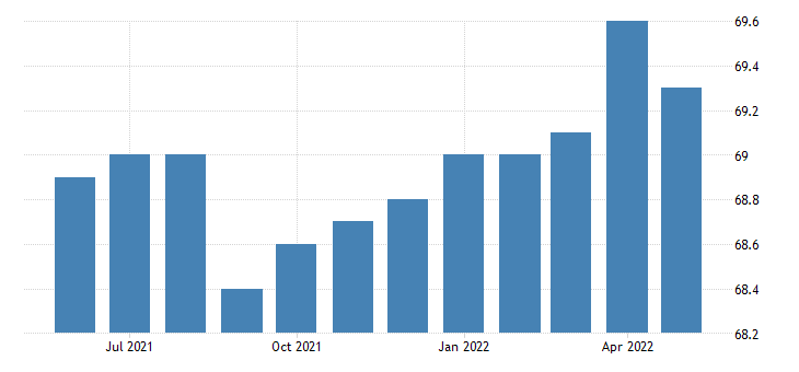 united states export naics radio and tv broadcasting and wireless equipment index dec 2009 100 m nsa fed data