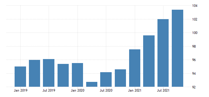 united states exports of services transport chain type price index index 2009 100 fed data
